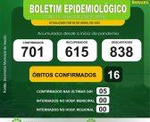 Boletim COVID-19 (05/04/2021)