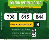 Boletim COVID-19 (08/04/2021)