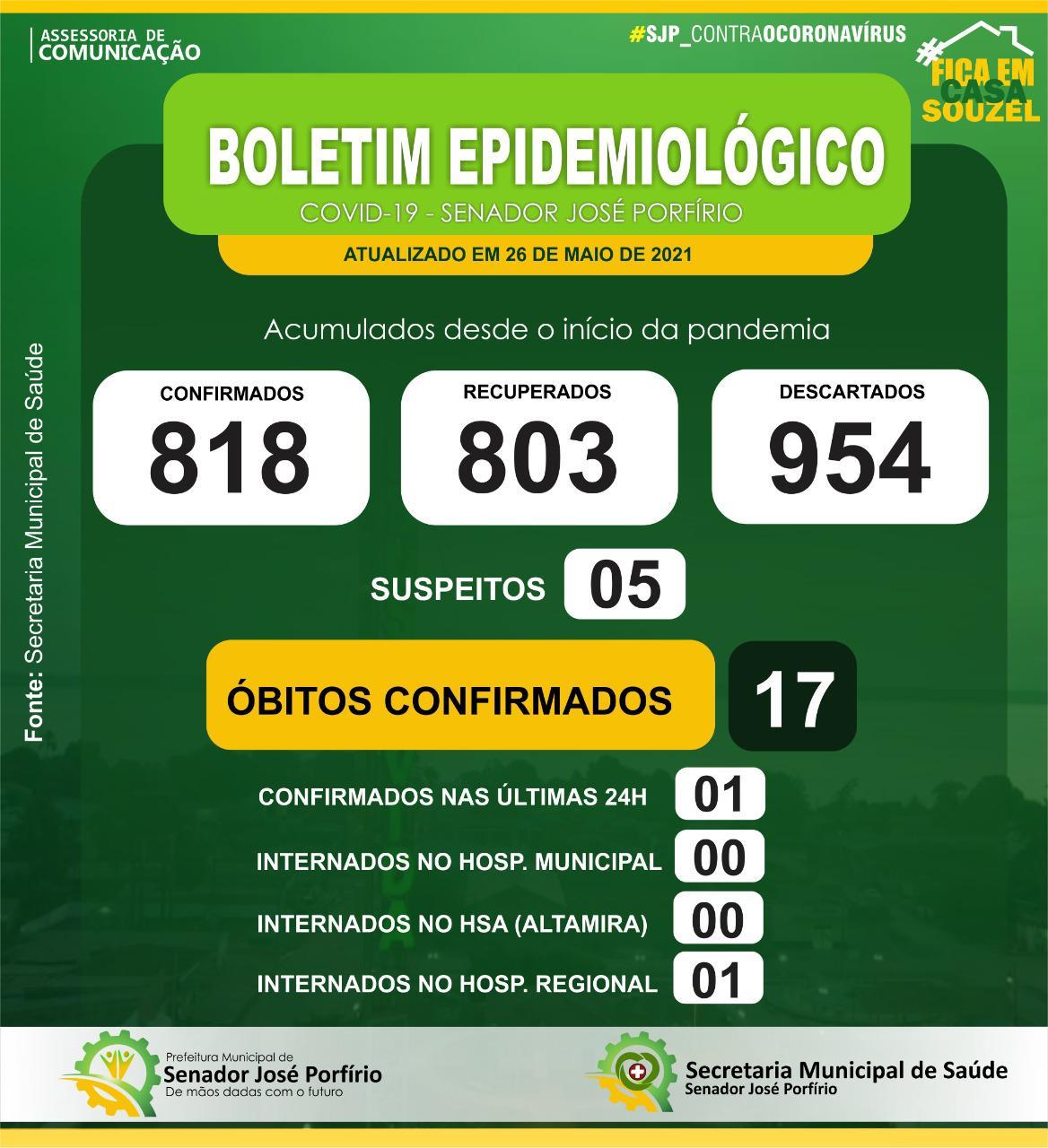 Boletim COVID-19 (26/05/2021) - Prefeitura Municipal de ...
